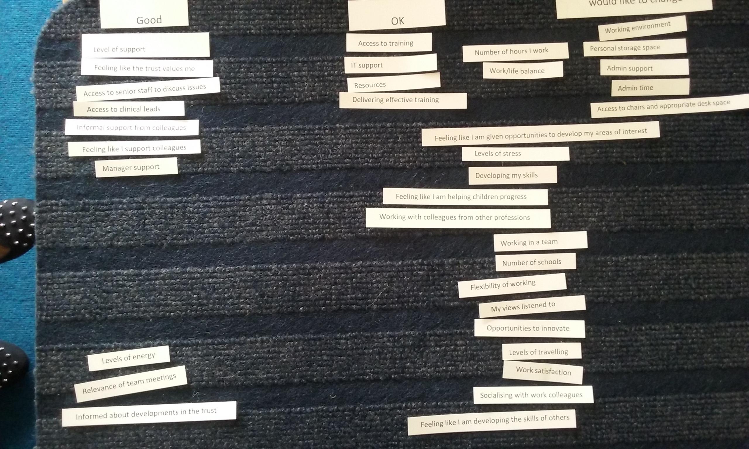 sorting-task-pdr