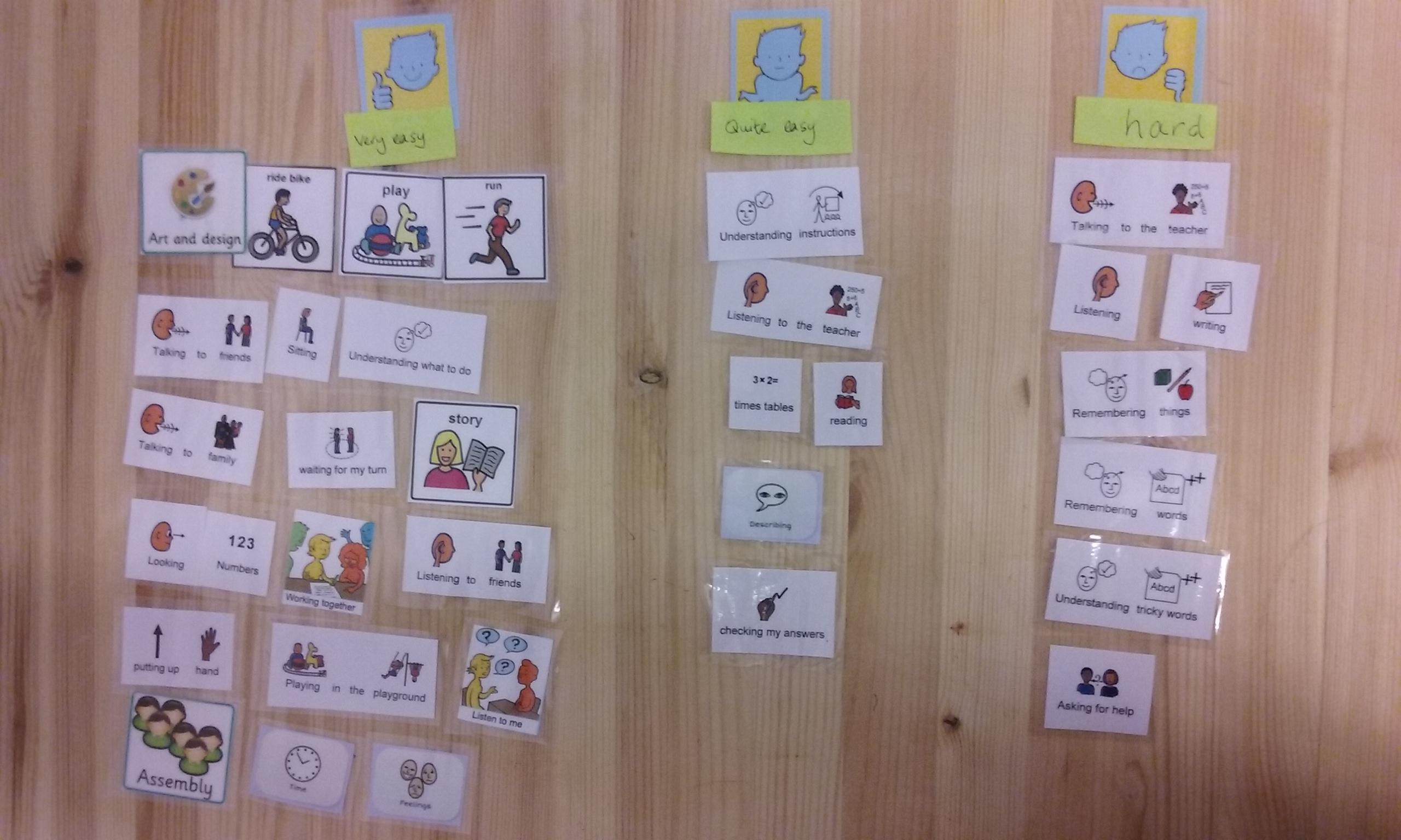 sorting-task-school-example