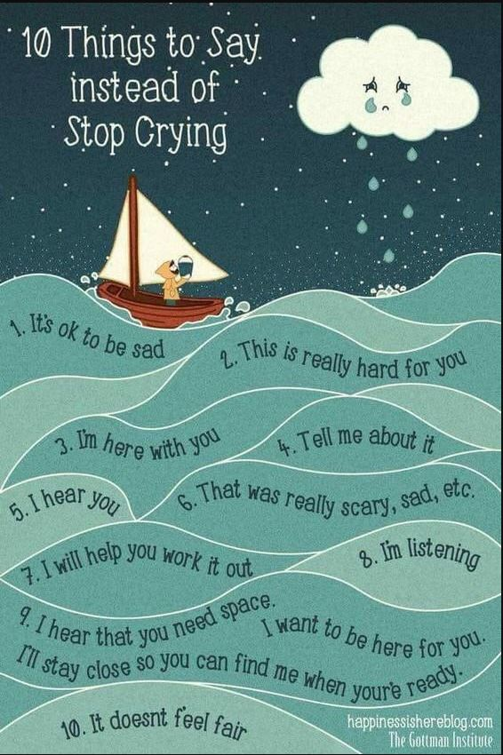 things to say when